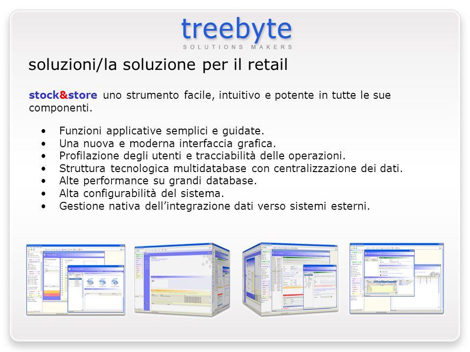 soluzioni/la soluzione per il retail Funzioni applicative semplici e guidate. Una nuova e moderna interfaccia grafica. Profilazione degli utenti e tra