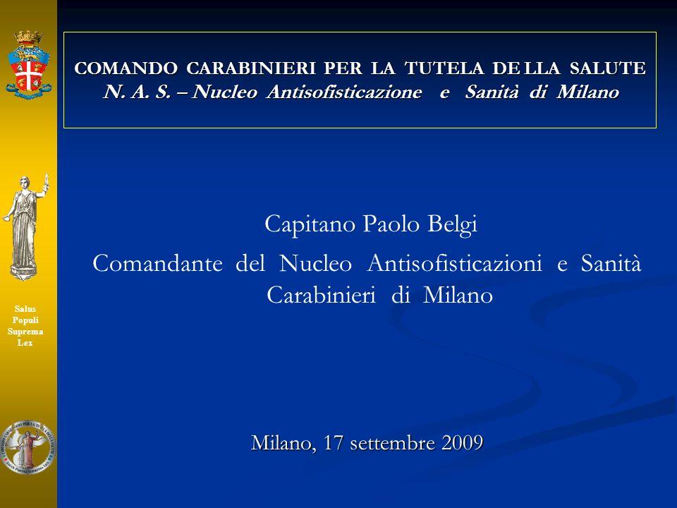 COMANDO CARABINIERI PER LA TUTELA DE LLA SALUTE N. A. S. – Nucleo Antisofisticazione e Sanità di Milano Capitano Paolo Belgi Comandante del Nucleo Ant