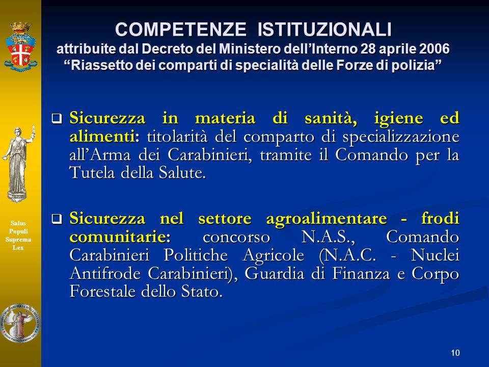 10 COMPETENZE ISTITUZIONALI attribuite dal Decreto del Ministero dellInterno 28 aprile 2006 Riassetto dei comparti di specialità delle Forze di polizi