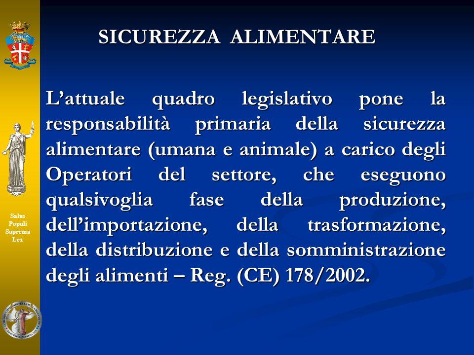 SICUREZZA ALIMENTARE Lattuale quadro legislativo pone la responsabilità primaria della sicurezza alimentare (umana e animale) a carico degli Operatori