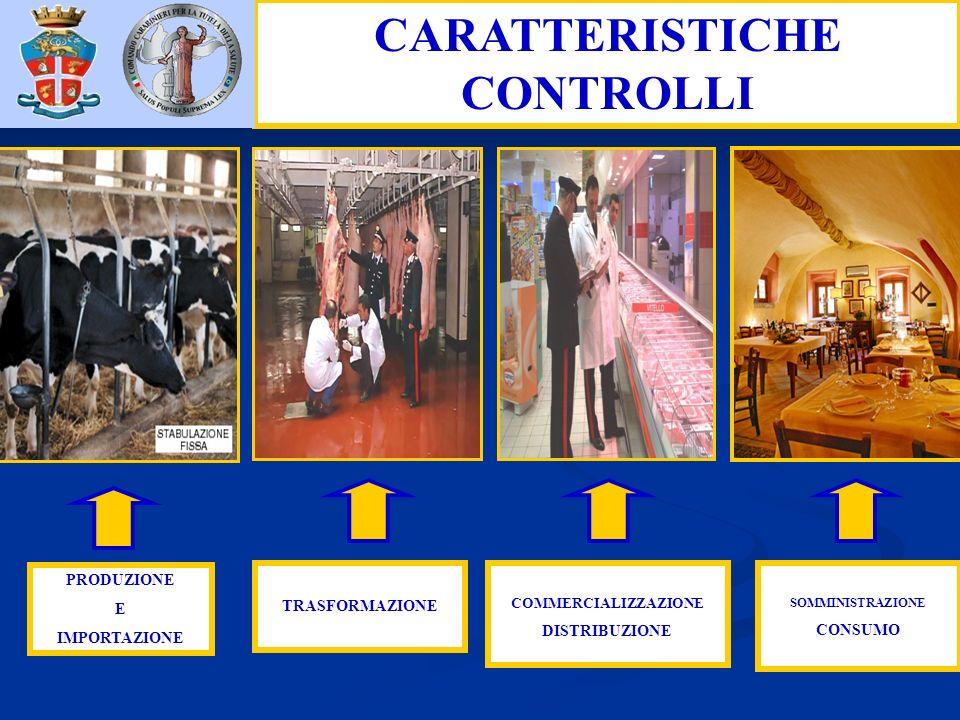 CARATTERISTICHE CONTROLLI PRODUZIONE E IMPORTAZIONE TRASFORMAZIONE COMMERCIALIZZAZIONE DISTRIBUZIONE SOMMINISTRAZIONE CONSUMO