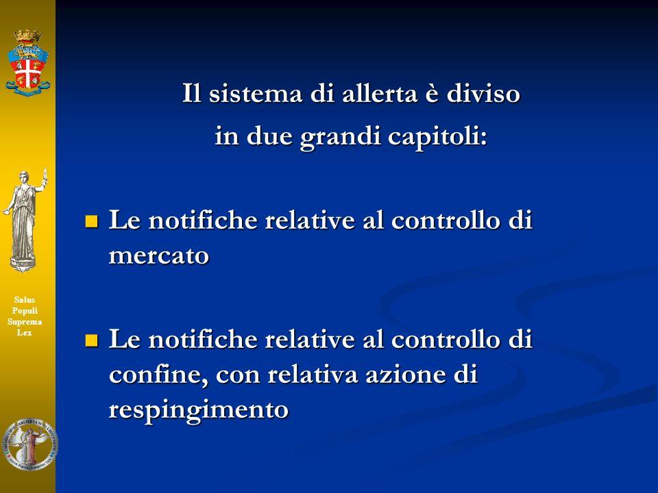 Il sistema di allerta è diviso in due grandi capitoli: Le notifiche relative al controllo di mercato Le notifiche relative al controllo di mercato Le