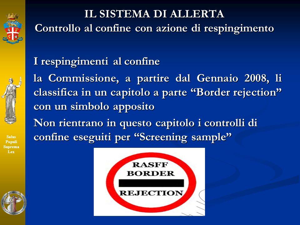 IL SISTEMA DI ALLERTA Controllo al confine con azione di respingimento I respingimenti al confine la Commissione, a partire dal Gennaio 2008, li class
