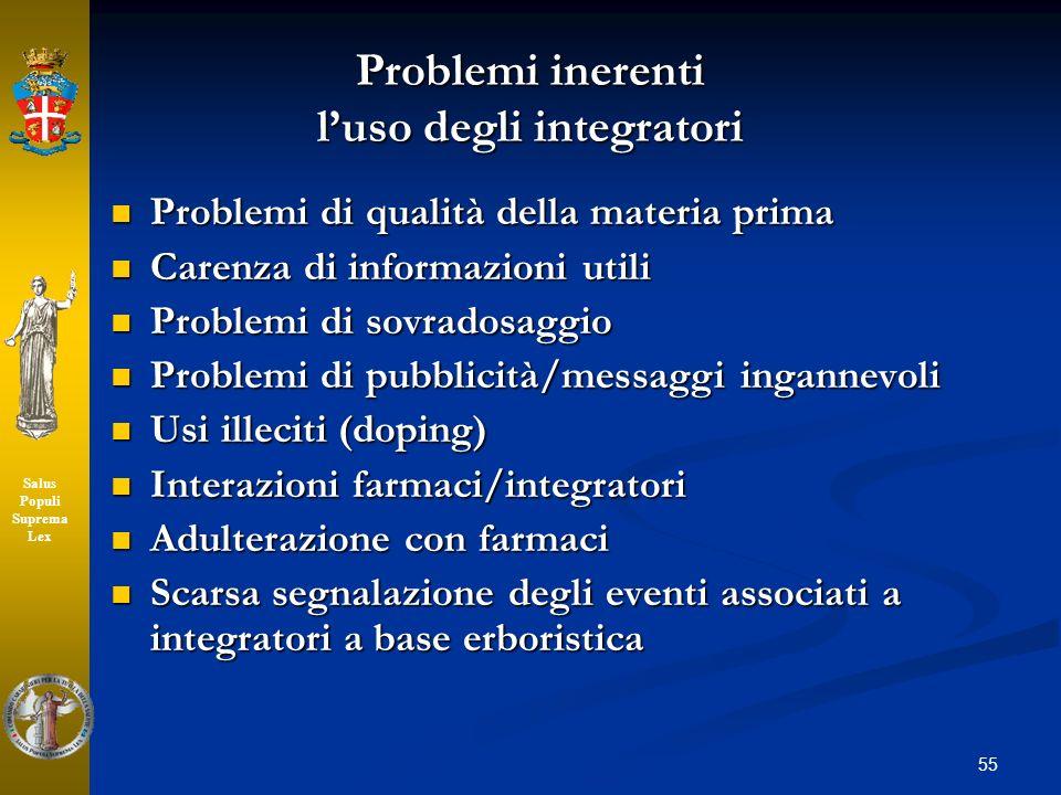 Problemi inerenti luso degli integratori Problemi di qualità della materia prima Problemi di qualità della materia prima Carenza di informazioni utili