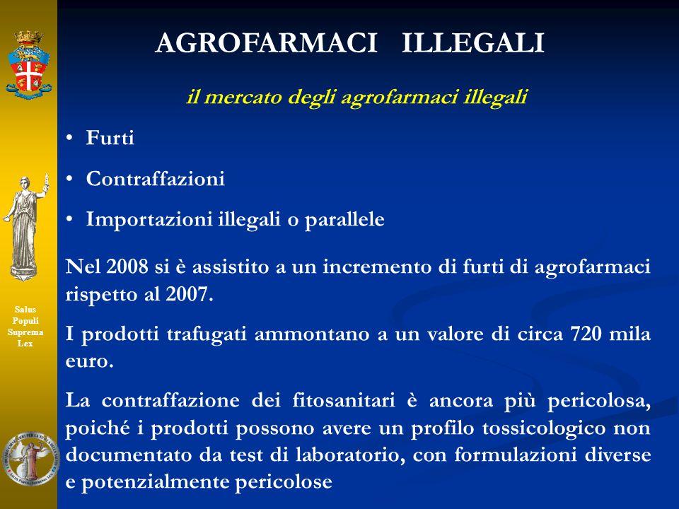 AGROFARMACI ILLEGALI il mercato degli agrofarmaci illegali Furti Contraffazioni Importazioni illegali o parallele Nel 2008 si è assistito a un increme