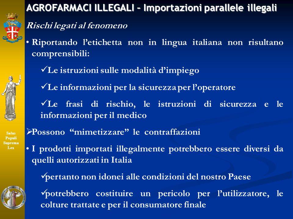 GLI AGROFARMACI ILLEGALI – Importazioni parallele illegali Rischi legati al fenomeno Riportando letichetta non in lingua italiana non risultano compre
