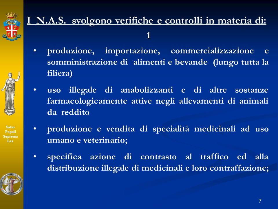 7 produzione, importazione, commercializzazione e somministrazione di alimenti e bevande (lungo tutta la filiera) uso illegale di anabolizzanti e di a