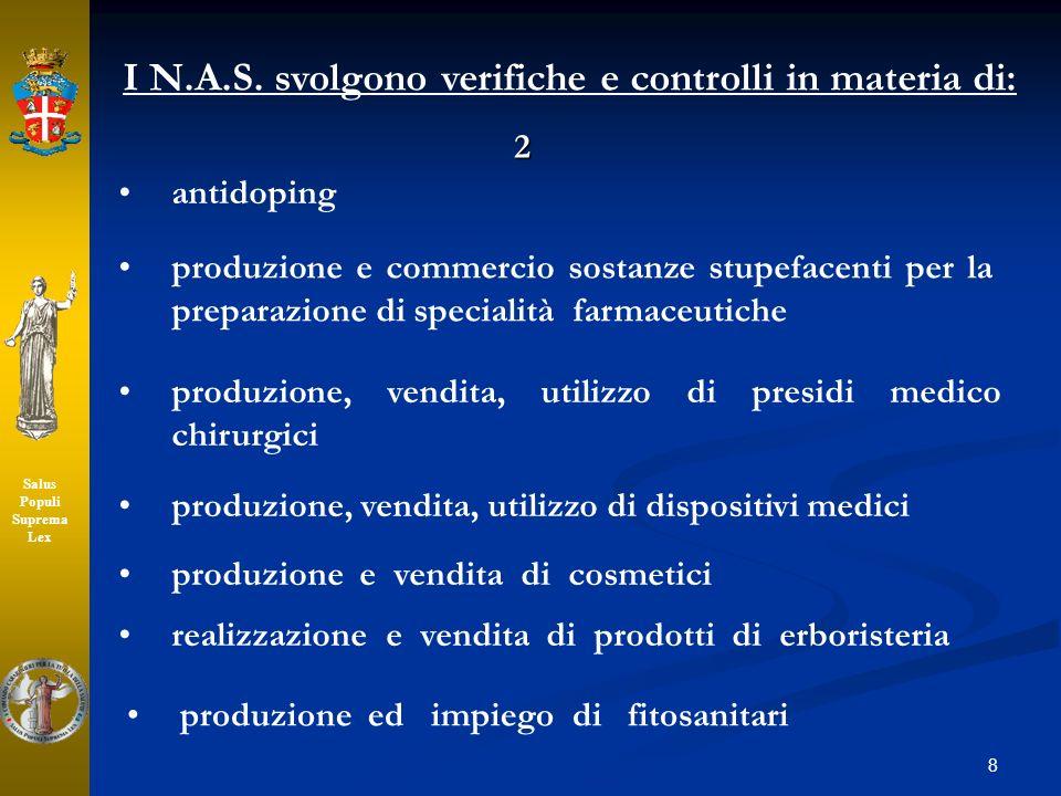 8 I N.A.S. svolgono verifiche e controlli in materia di: antidoping produzione, vendita, utilizzo di presidi medico chirurgici produzione, vendita, ut
