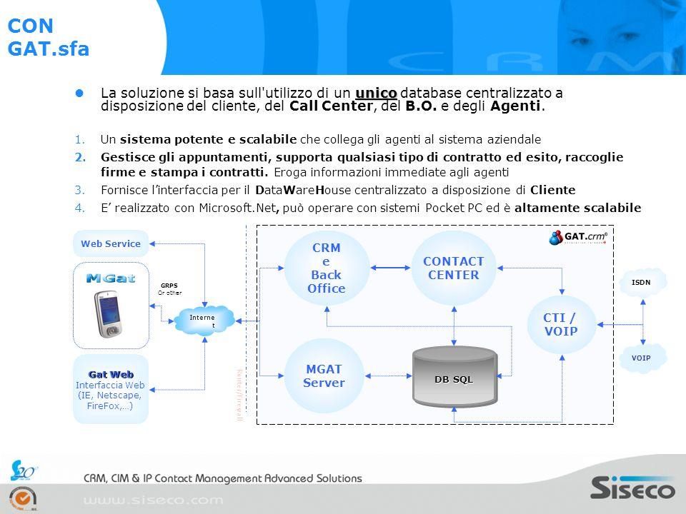 DB SQL unico La soluzione si basa sull'utilizzo di un unico database centralizzato a disposizione del cliente, del Call Center, del B.O. e degli Agent