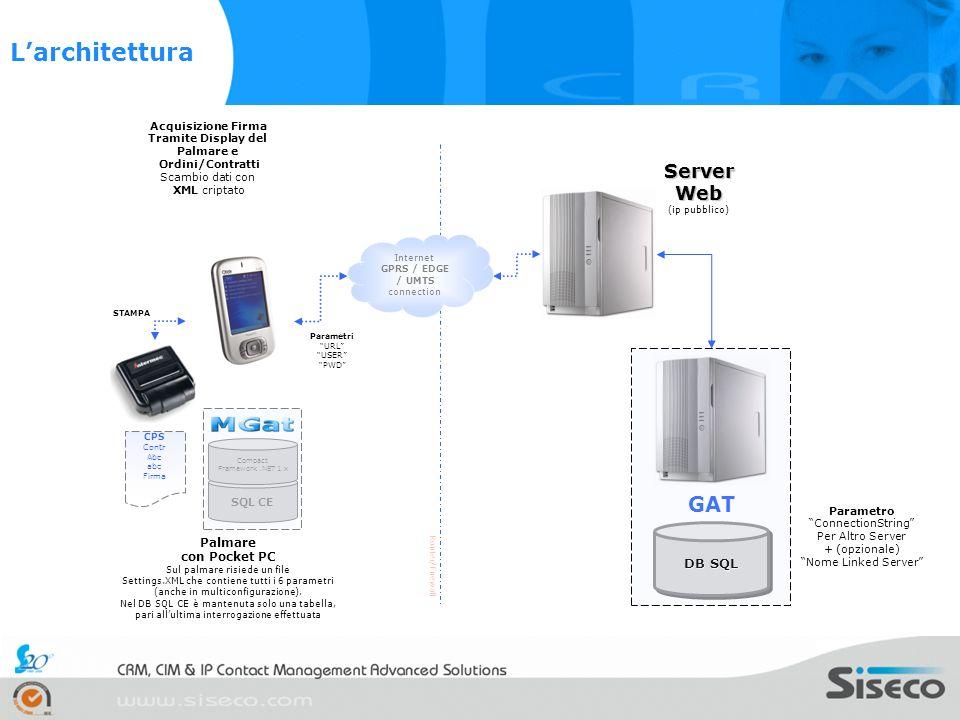 SQL CE Compact Framework.NET 1.x DB SQL GAT ServerWeb (ip pubblico) Palmare con Pocket PC Sul palmare risiede un file Settings.XML che contiene tutti i 6 parametri (anche in multiconfigurazione).
