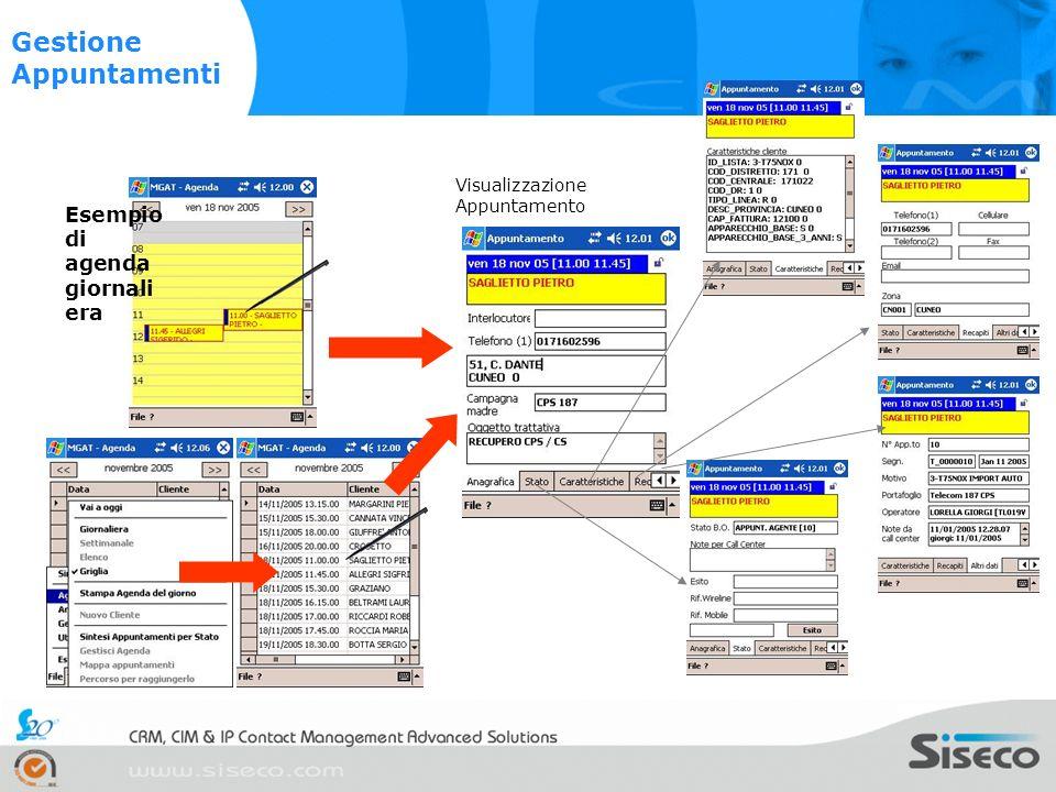 Esempio di agenda giornali era Visualizzazione Appuntamento Gestione Appuntamenti