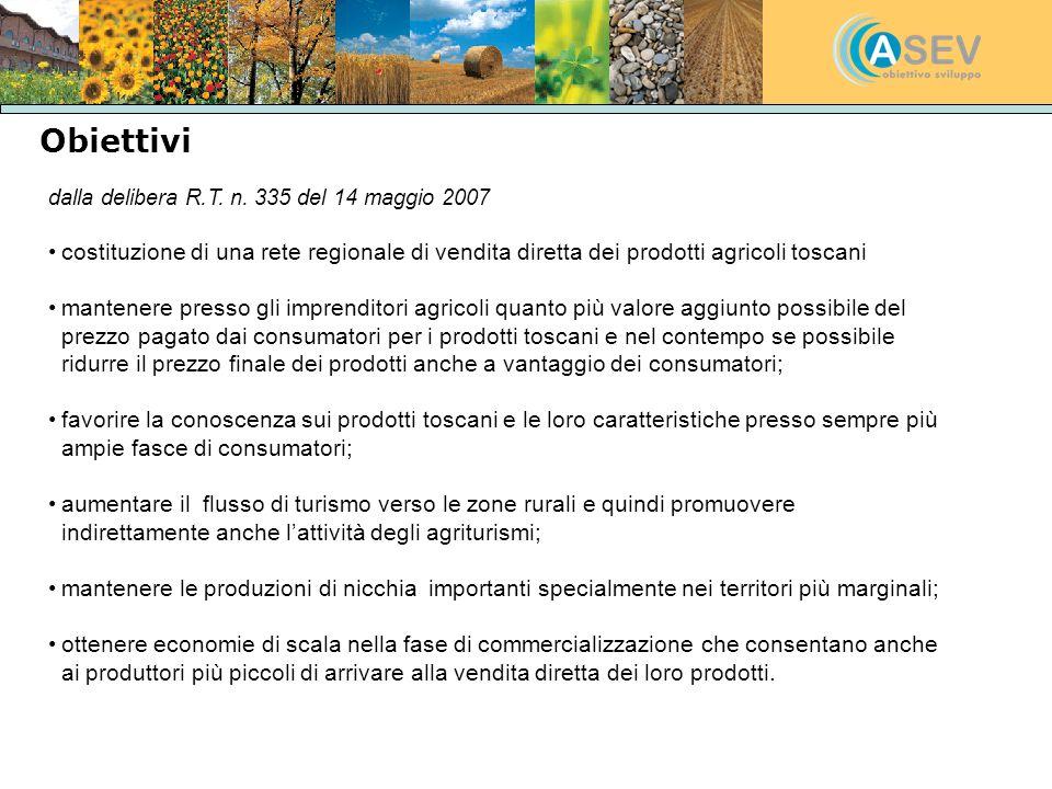 Obiettivi dalla delibera R.T. n. 335 del 14 maggio 2007 costituzione di una rete regionale di vendita diretta dei prodotti agricoli toscani mantenere