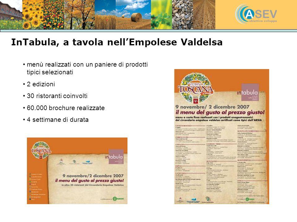 InTabula, a tavola nellEmpolese Valdelsa menù realizzati con un paniere di prodotti tipici selezionati 2 edizioni 30 ristoranti coinvolti 60.000 broch