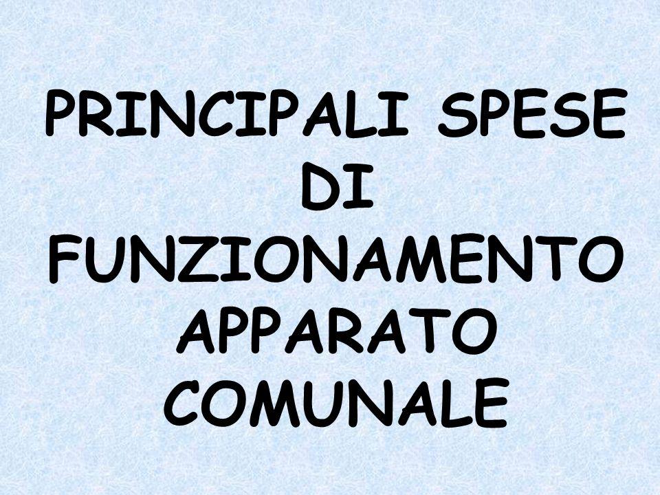 PRINCIPALI SPESE DI FUNZIONAMENTO APPARATO COMUNALE