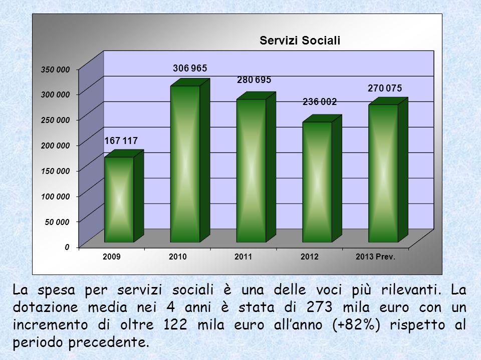 La spesa per servizi sociali è una delle voci più rilevanti.