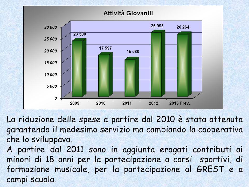 La riduzione delle spese a partire dal 2010 è stata ottenuta garantendo il medesimo servizio ma cambiando la cooperativa che lo sviluppava.