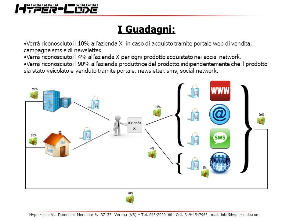 Hyper-code Via Domenico Mercante 6, 37137 Verona (VR) – Tel. 045-2020460 Cell. 349-4547966 mail. info@hyper-code.com I Guadagni: Verrà riconosciuto il