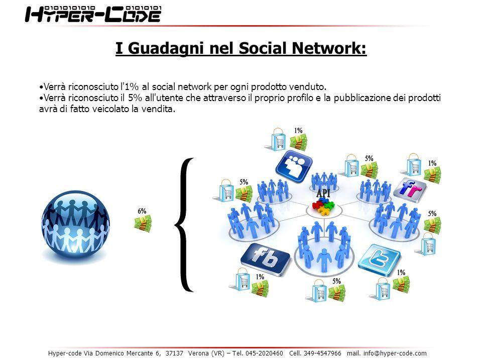 Hyper-code Via Domenico Mercante 6, 37137 Verona (VR) – Tel. 045-2020460 Cell. 349-4547966 mail. info@hyper-code.com I Guadagni nel Social Network: Ve