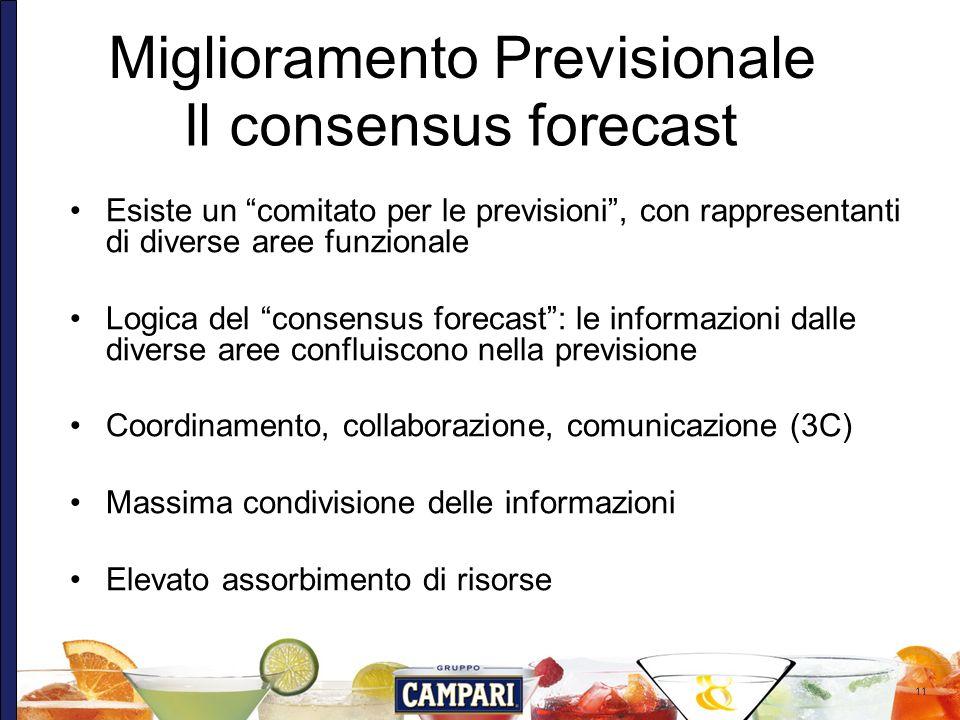 11 Miglioramento Previsionale Esiste un comitato per le previsioni, con rappresentanti di diverse aree funzionale Logica del consensus forecast: le in