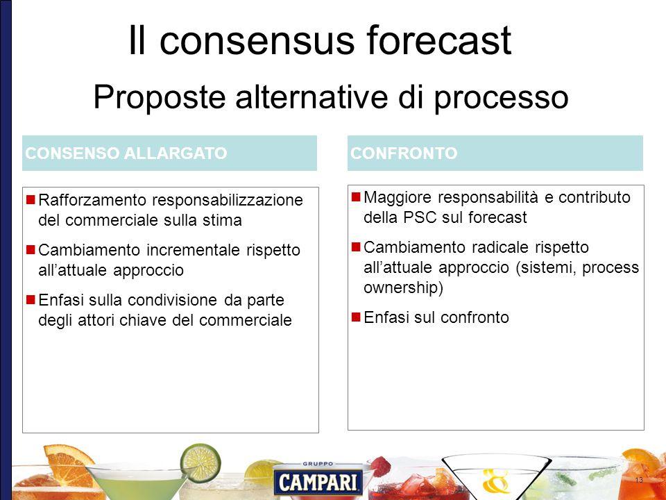 13 Proposte alternative di processo CONSENSO ALLARGATOCONFRONTO Rafforzamento responsabilizzazione del commerciale sulla stima Cambiamento incremental