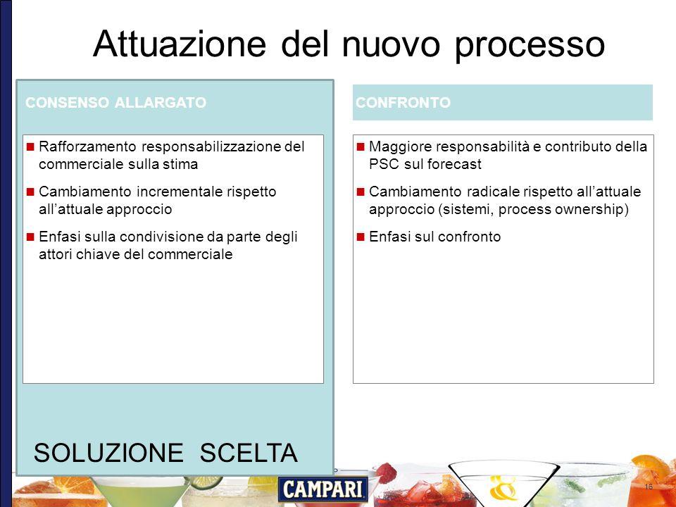16 CONSENSO ALLARGATOCONFRONTO Rafforzamento responsabilizzazione del commerciale sulla stima Cambiamento incrementale rispetto allattuale approccio E
