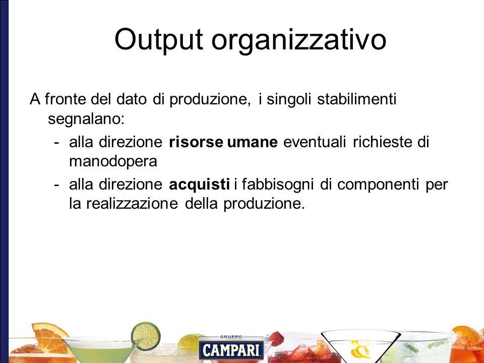 6 Output organizzativo A fronte del dato di produzione, i singoli stabilimenti segnalano: -alla direzione risorse umane eventuali richieste di manodop