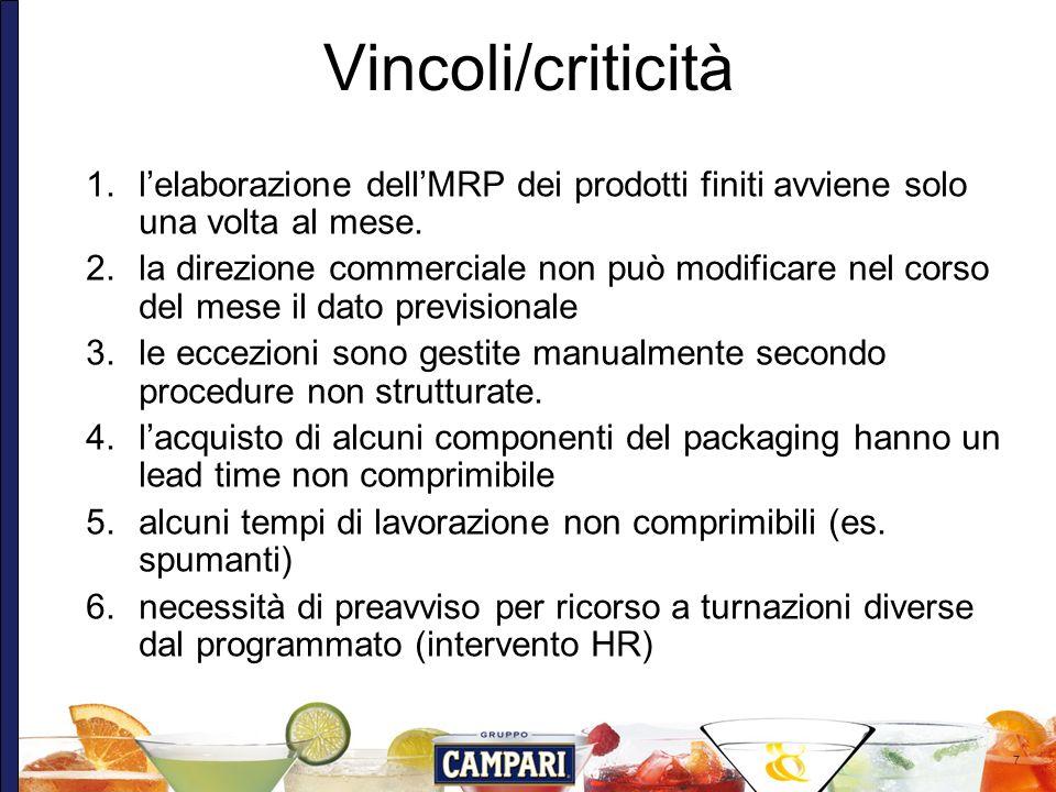 7 Vincoli/criticità 1.lelaborazione dellMRP dei prodotti finiti avviene solo una volta al mese. 2.la direzione commerciale non può modificare nel cors