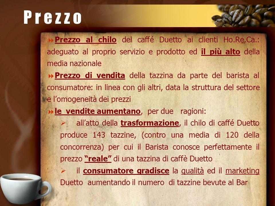 P r e z z o Prezzo al chilo del caffé Duetto ai clienti Ho.Re.Ca.: adeguato al proprio servizio e prodotto ed il più alto della media nazionale Prezzo