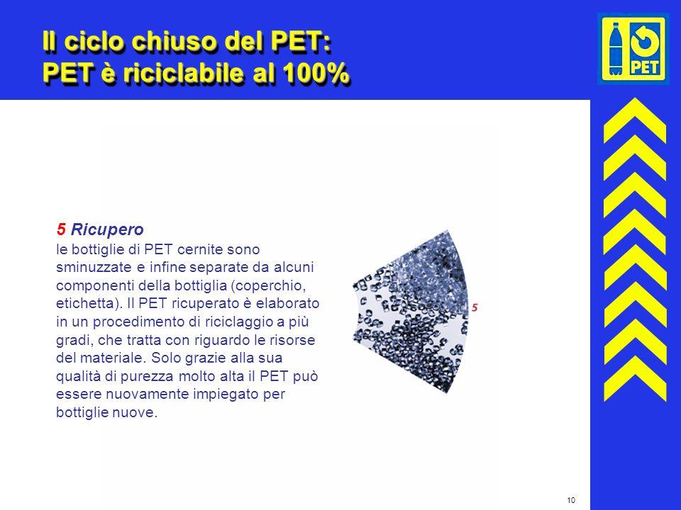 10 Il ciclo chiuso del PET: PET è riciclabile al 100% 5 Ricupero le bottiglie di PET cernite sono sminuzzate e infine separate da alcuni componenti de