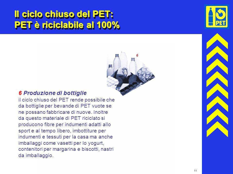 11 Il ciclo chiuso del PET: PET è riciclabile al 100% 6 Produzione di bottiglie il ciclo chiuso del PET rende possibile che da bottiglie per bevande d