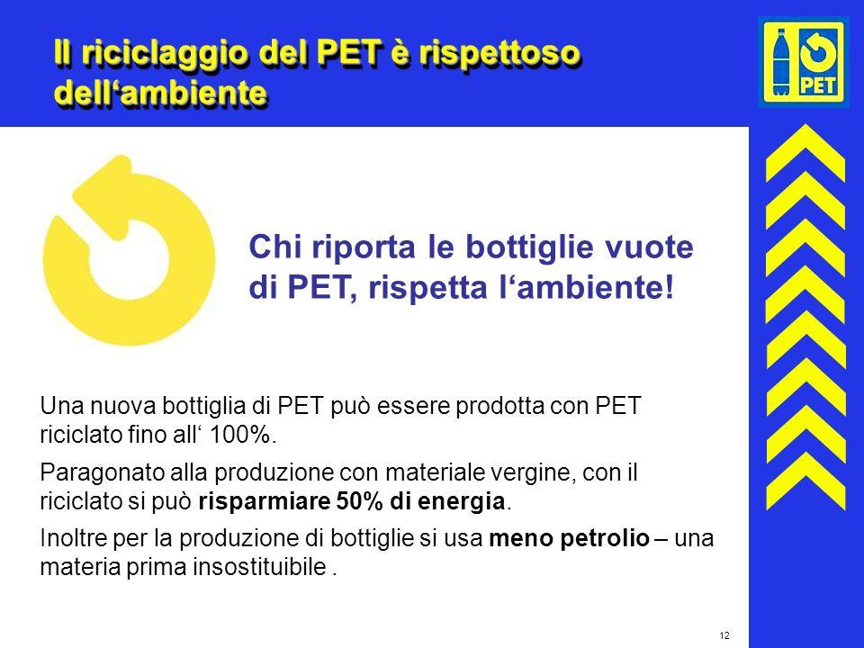 12 Il riciclaggio del PET è rispettoso dellambiente Una nuova bottiglia di PET può essere prodotta con PET riciclato fino all 100%. Paragonato alla pr