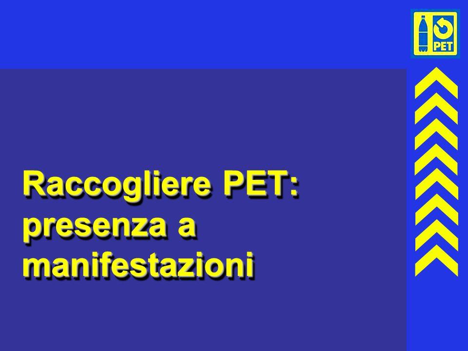 22 Raccogliere PET: presenza a manifestazioni