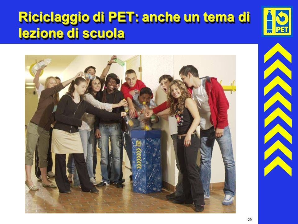 29 Riciclaggio di PET: anche un tema di lezione di scuola