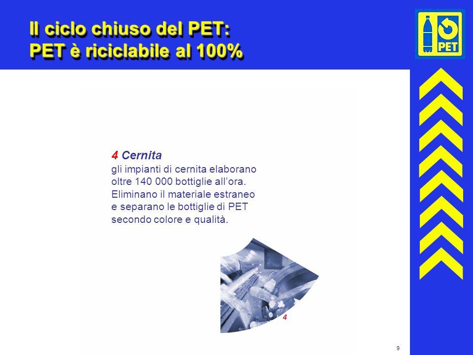 9 Il ciclo chiuso del PET: PET è riciclabile al 100% 4 Cernita gli impianti di cernita elaborano oltre 140 000 bottiglie allora. Eliminano il material
