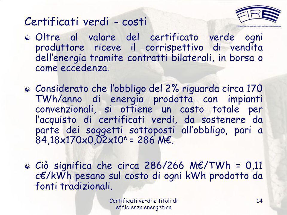 Certificati verdi e titoli di efficienza energetica 14 Certificati verdi - costi Oltre al valore del certificato verde ogni produttore riceve il corrispettivo di vendita dellenergia tramite contratti bilaterali, in borsa o come eccedenza.