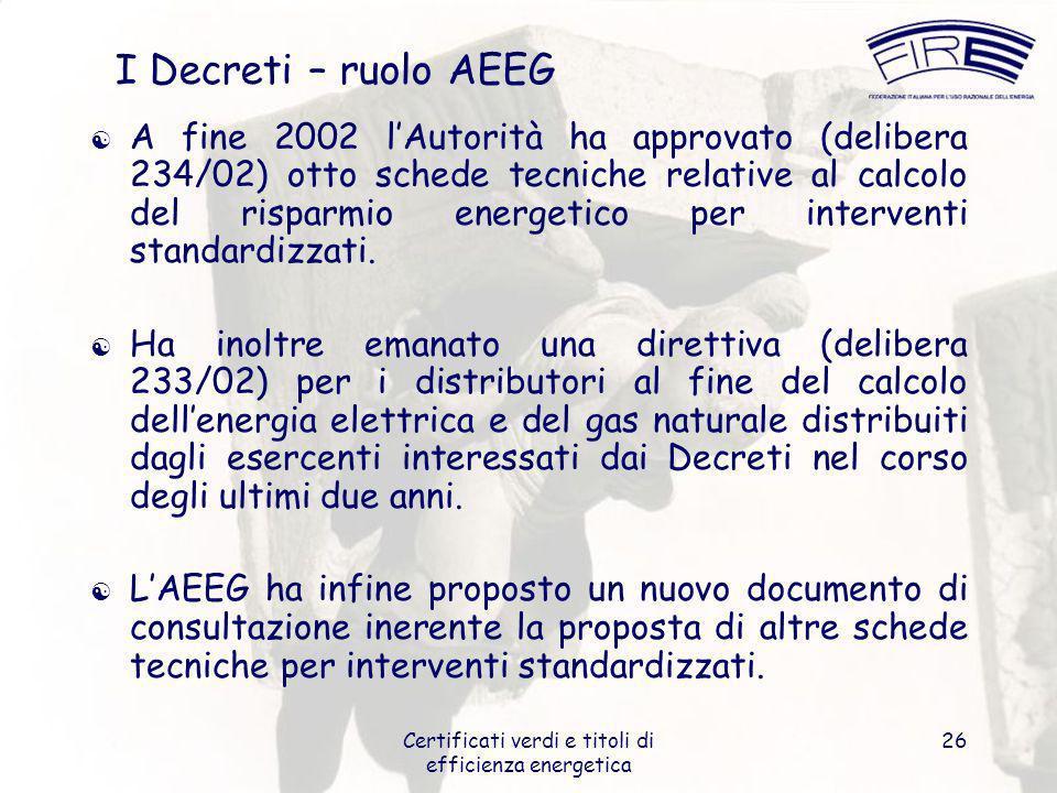 Certificati verdi e titoli di efficienza energetica 26 I Decreti – ruolo AEEG A fine 2002 lAutorità ha approvato (delibera 234/02) otto schede tecnich