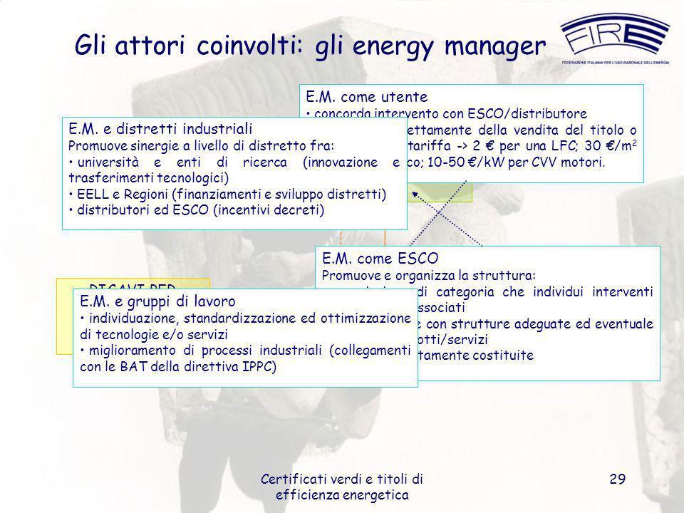 Certificati verdi e titoli di efficienza energetica 29 UTENTE DISTRIBUTORE O ESCO FONDI REGIONALI, STATALI O COMUNITARI RICAVI PER RISPARMI ENERGETICI RECUPERO IN TARIFFA O VENDITA TEE E.M.