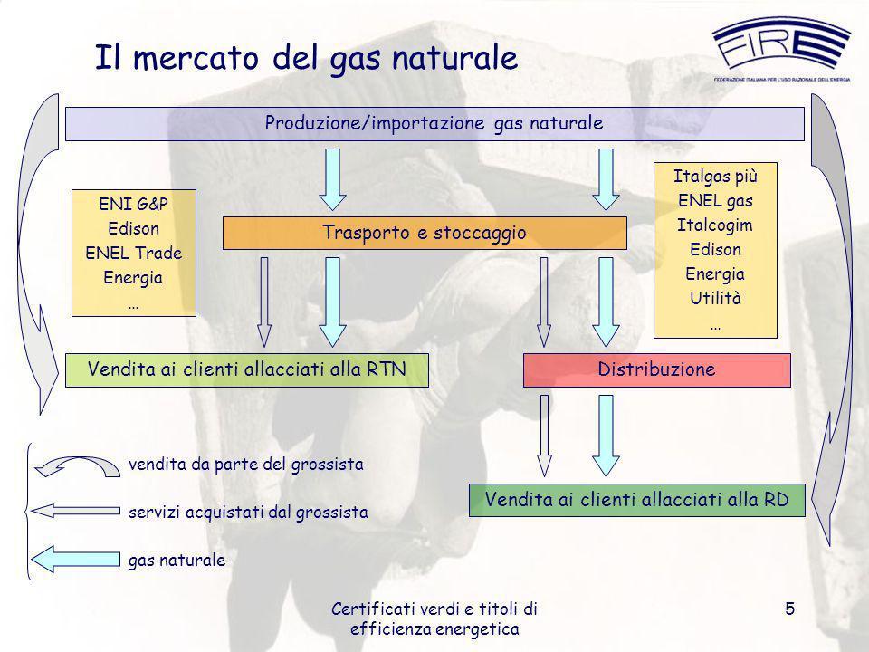 Certificati verdi e titoli di efficienza energetica 6 I certificati verdi