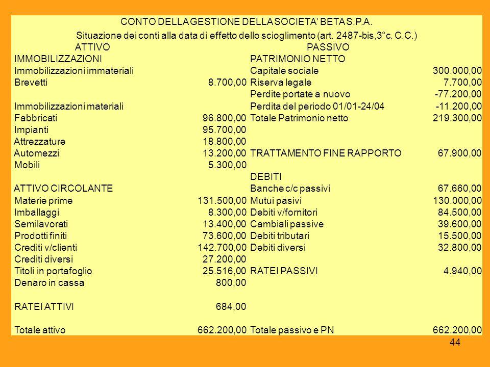 44 CONTO DELLA GESTIONE DELLA SOCIETA' BETA S.P.A. Situazione dei conti alla data di effetto dello scioglimento (art. 2487-bis,3°c. C.C.) ATTIVO PASSI