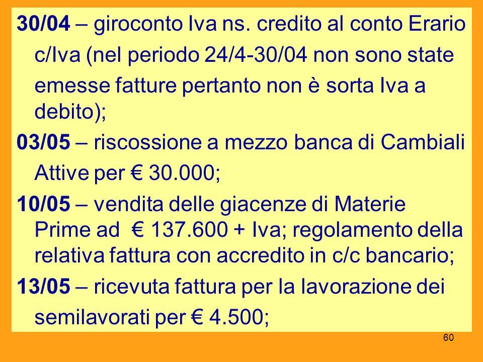 30/04 – giroconto Iva ns. credito al conto Erario c/Iva (nel periodo 24/4-30/04 non sono state emesse fatture pertanto non è sorta Iva a debito); 03/0