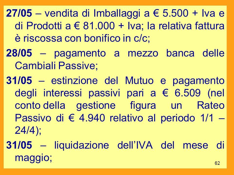 27/05 – vendita di Imballaggi a 5.500 + Iva e di Prodotti a 81.000 + Iva; la relativa fattura è riscossa con bonifico in c/c; 28/05 – pagamento a mezz