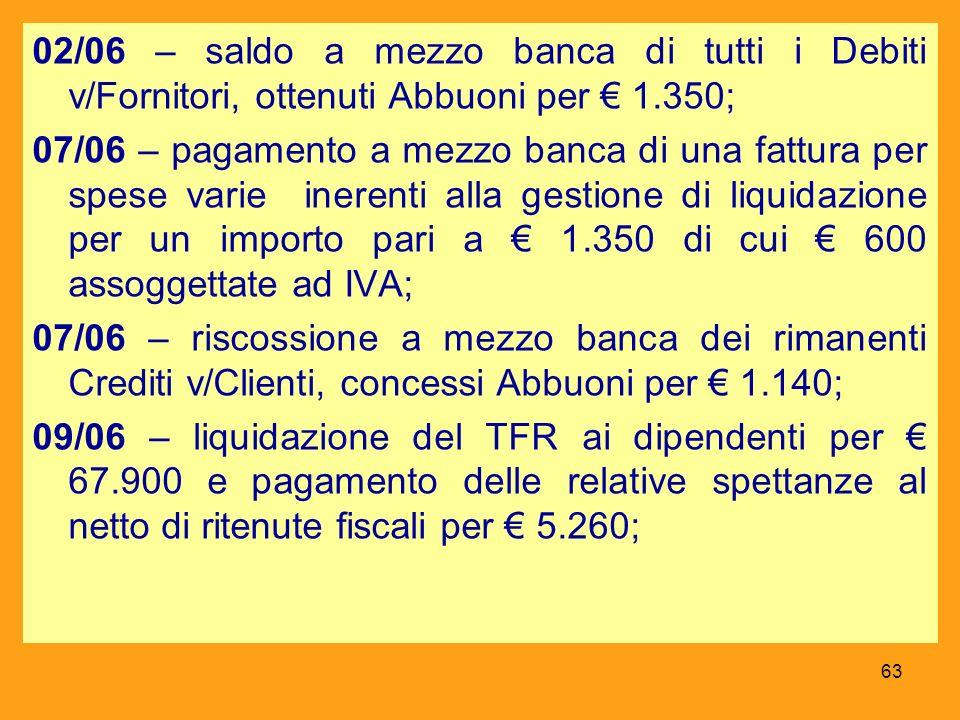 02/06 – saldo a mezzo banca di tutti i Debiti v/Fornitori, ottenuti Abbuoni per 1.350; 07/06 – pagamento a mezzo banca di una fattura per spese varie
