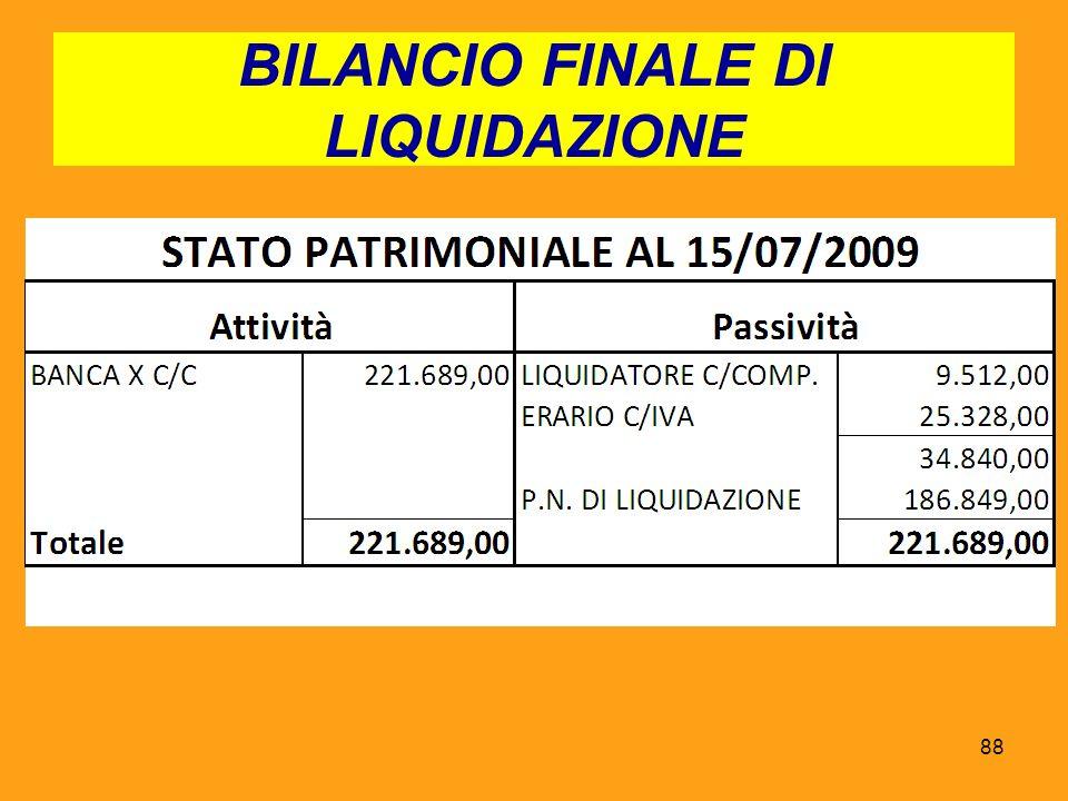 BILANCIO FINALE DI LIQUIDAZIONE 88