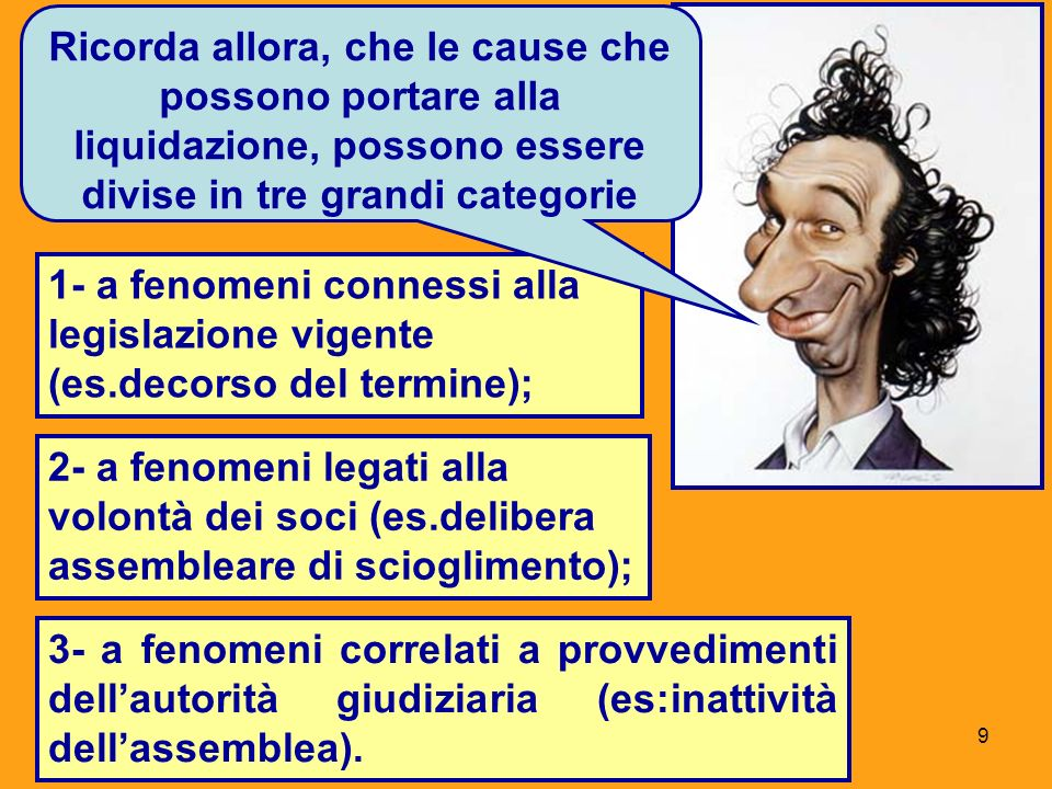 Dott. Marco Fava favamarco1@yahoo.it 30
