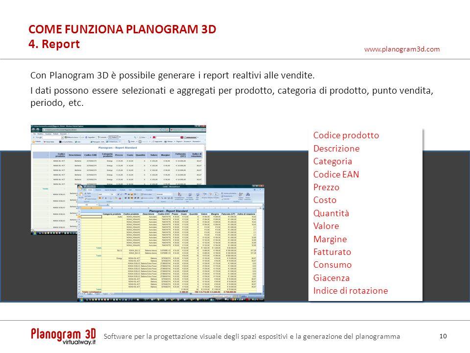 Con Planogram 3D è possibile generare i report realtivi alle vendite. I dati possono essere selezionati e aggregati per prodotto, categoria di prodott