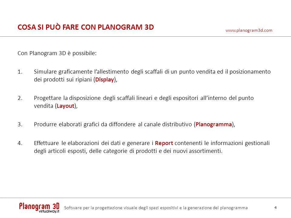 COSA SI PUÒ FARE CON PLANOGRAM 3D Con Planogram 3D è possibile: 1.Simulare graficamente lallestimento degli scaffali di un punto vendita ed il posizio