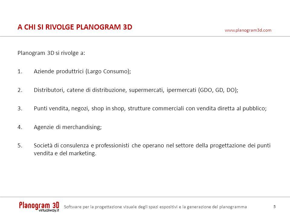 A CHI SI RIVOLGE PLANOGRAM 3D Planogram 3D si rivolge a: 1.Aziende produttrici (Largo Consumo); 2.Distributori, catene di distribuzione, supermercati,
