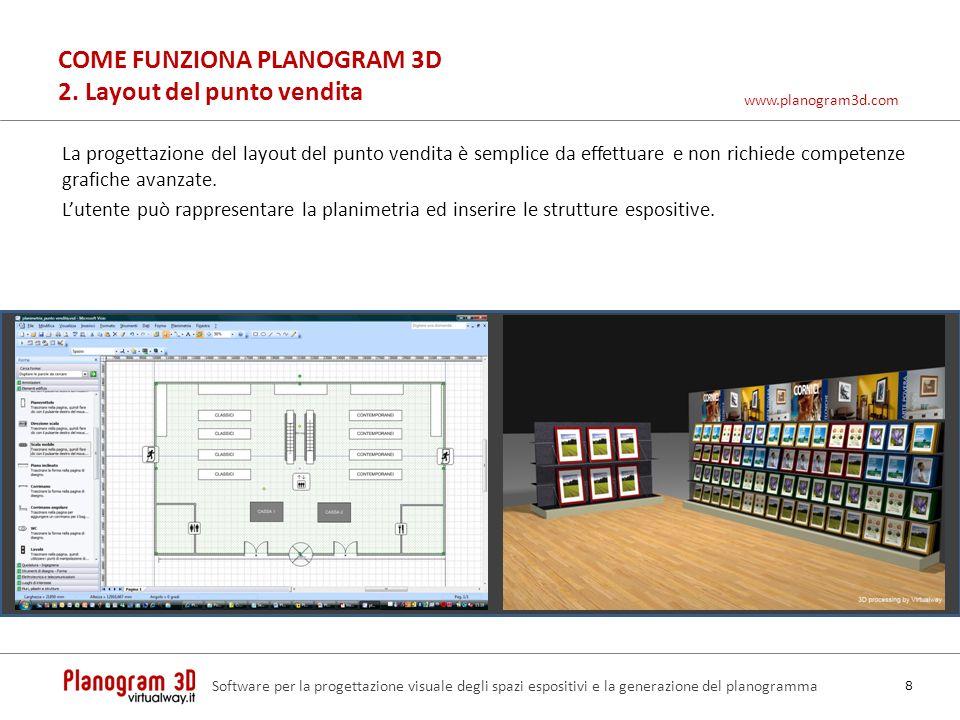 COME FUNZIONA PLANOGRAM 3D 2. Layout del punto vendita La progettazione del layout del punto vendita è semplice da effettuare e non richiede competenz