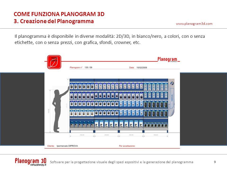 Il planogramma è disponibile in diverse modalità: 2D/3D, in bianco/nero, a colori, con o senza etichette, con o senza prezzi, con grafica, sfondi, cro