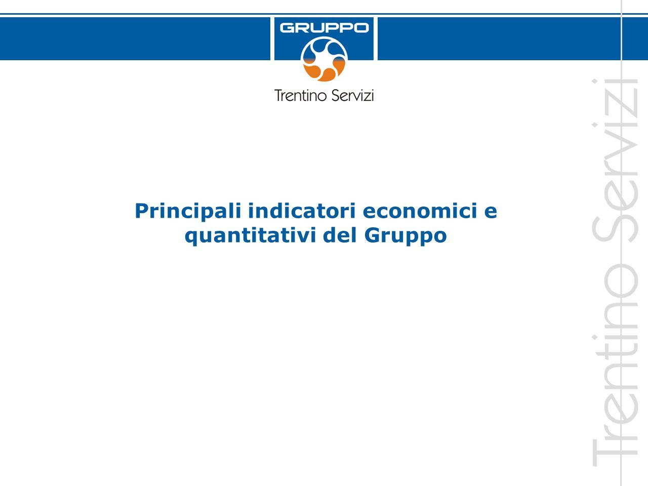 Principali indicatori economici e quantitativi del Gruppo